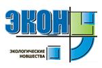 Пушкино, Экон